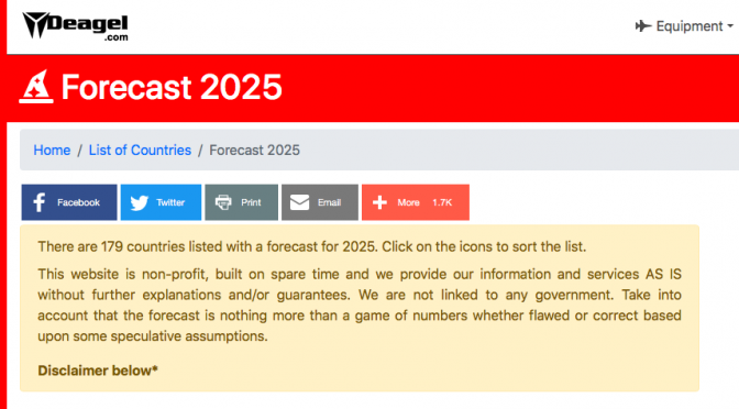 Deagel.com's 'Forecast 2025' Predicts Dramatic Population Changes For Western Nations